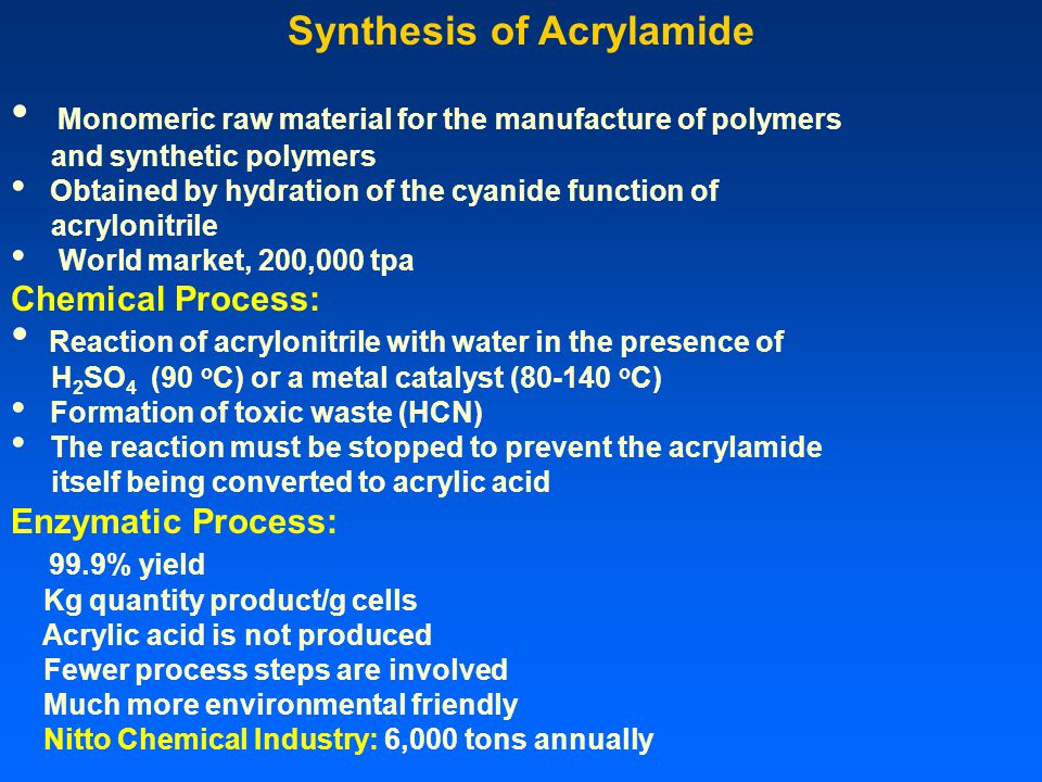 Synthesis of Acrylamide