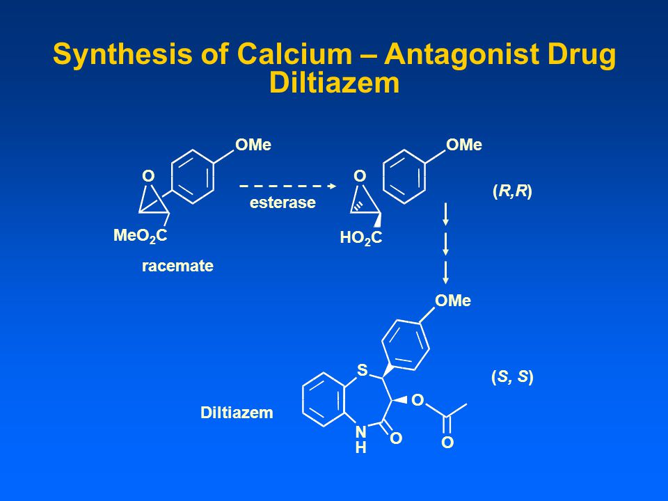 Synthesis of Calcium – Antagonist Drug