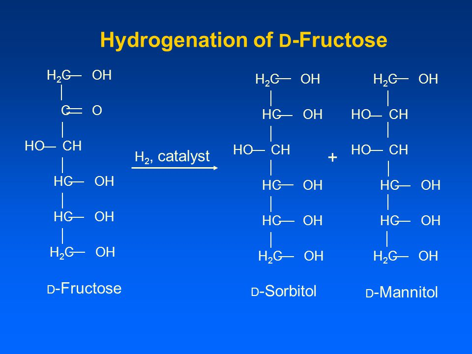 Hydrogenation of D-Fructose