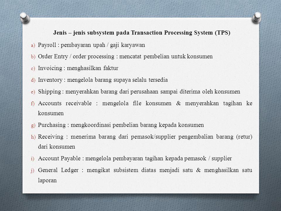 Jenis – jenis subsystem pada Transaction Processing System (TPS)
