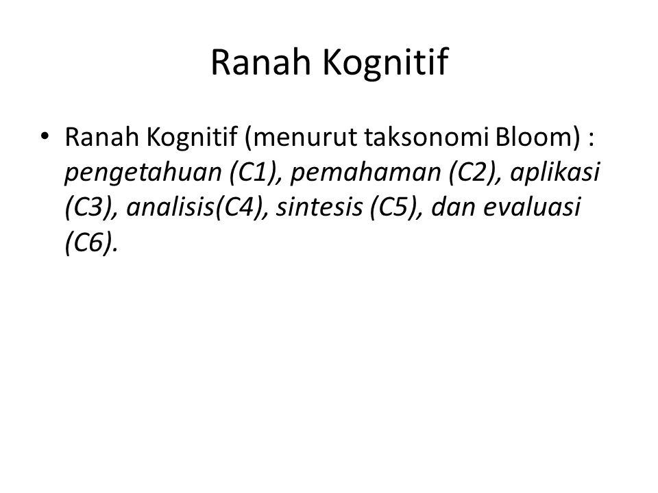 Ranah Kognitif