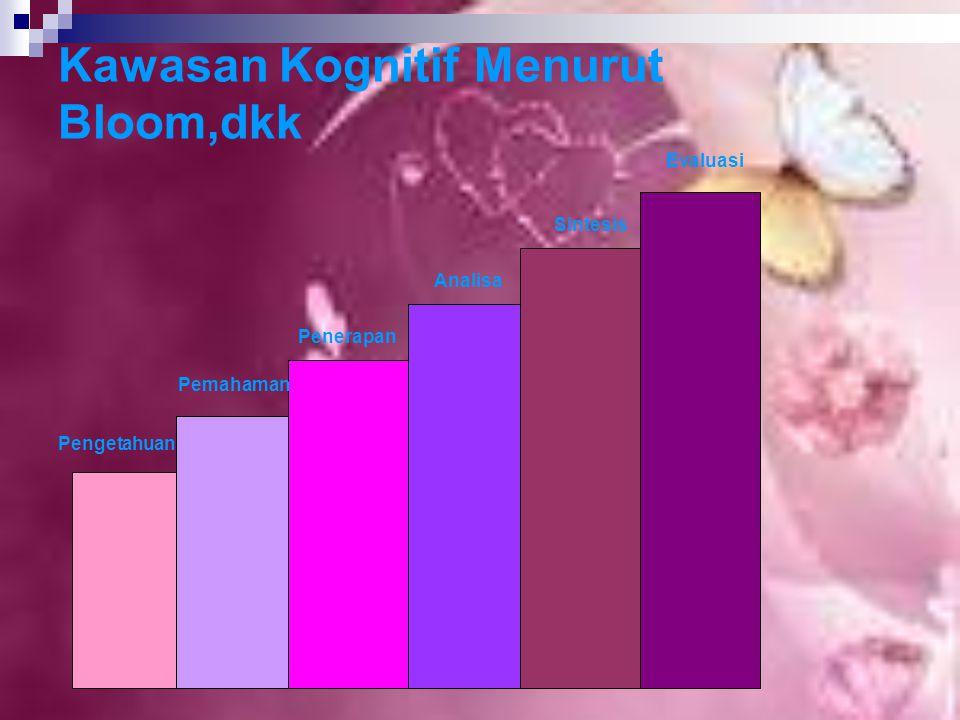 Kawasan Kognitif Menurut Bloom,dkk