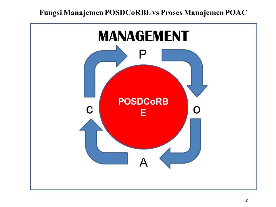 Fungsi Manajemen POSDCoRBE vs Proses Manajemen POAC MANAGEMENT