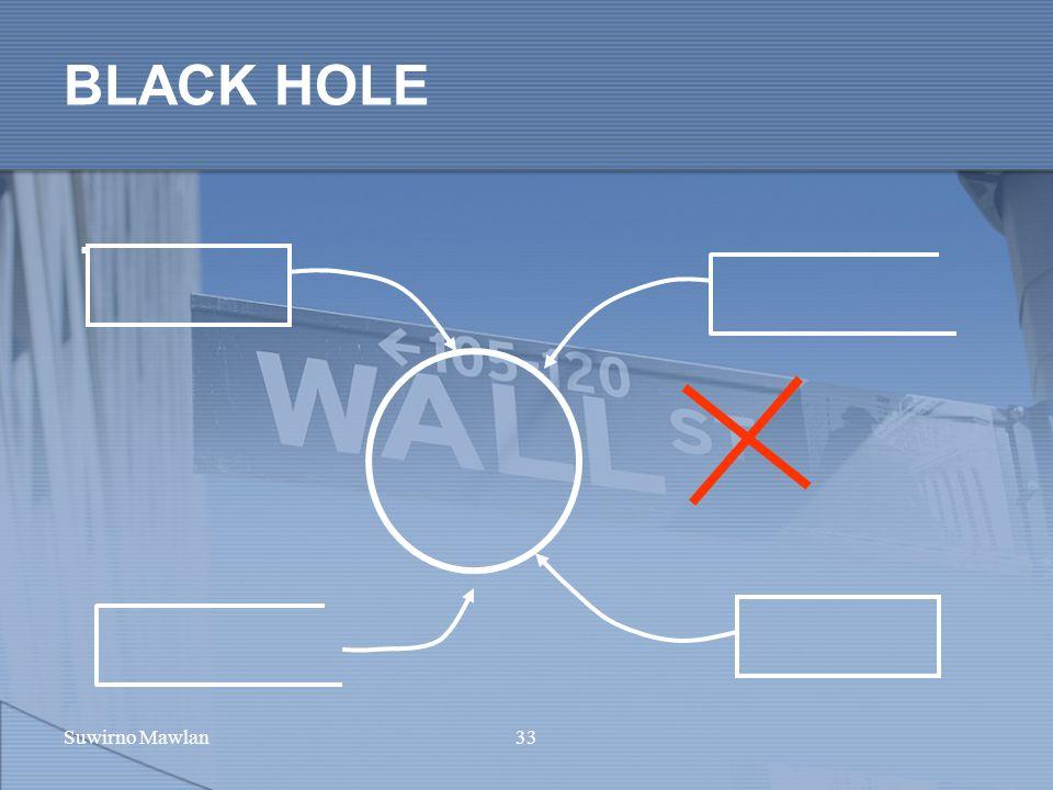 BLACK HOLE . Suwirno Mawlan