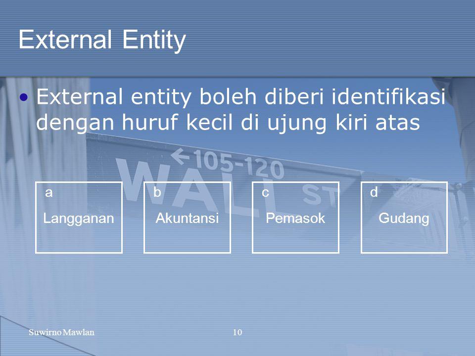 External Entity External entity boleh diberi identifikasi dengan huruf kecil di ujung kiri atas. Langganan.