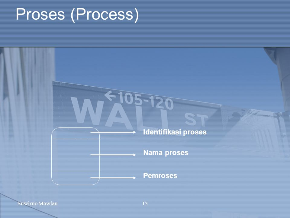 Proses (Process) Identifikasi proses Nama proses Pemroses