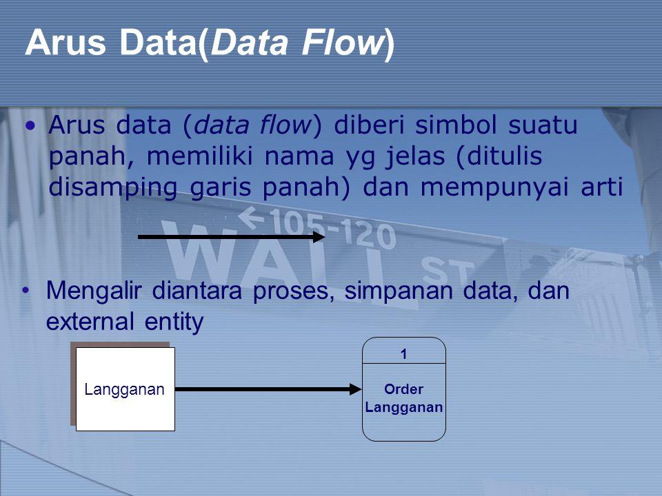Arus Data(Data Flow) Arus data (data flow) diberi simbol suatu panah, memiliki nama yg jelas (ditulis disamping garis panah) dan mempunyai arti.