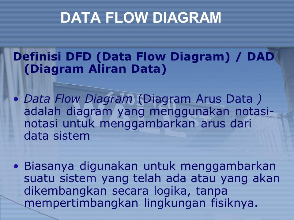 DATA FLOW DIAGRAM Definisi DFD (Data Flow Diagram) / DAD (Diagram Aliran Data)