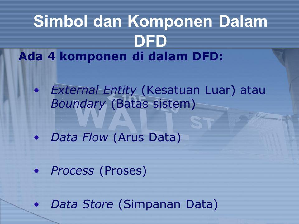Simbol dan Komponen Dalam DFD
