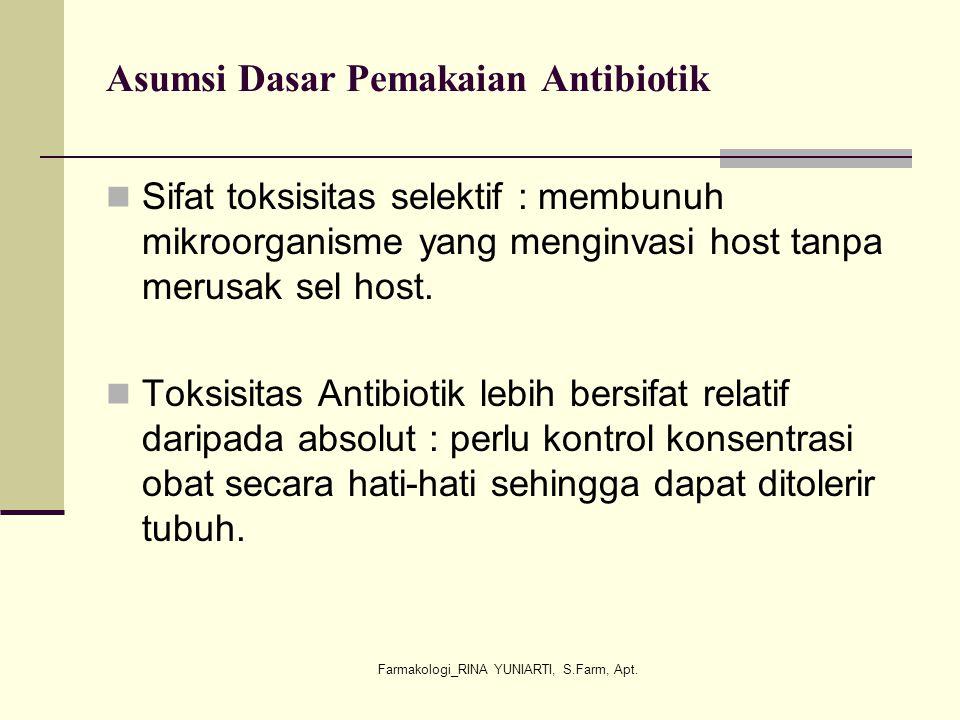 Asumsi Dasar Pemakaian Antibiotik