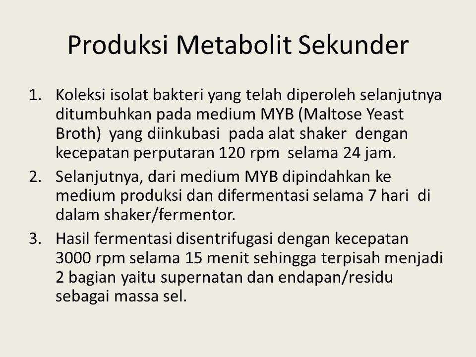 Produksi Metabolit Sekunder