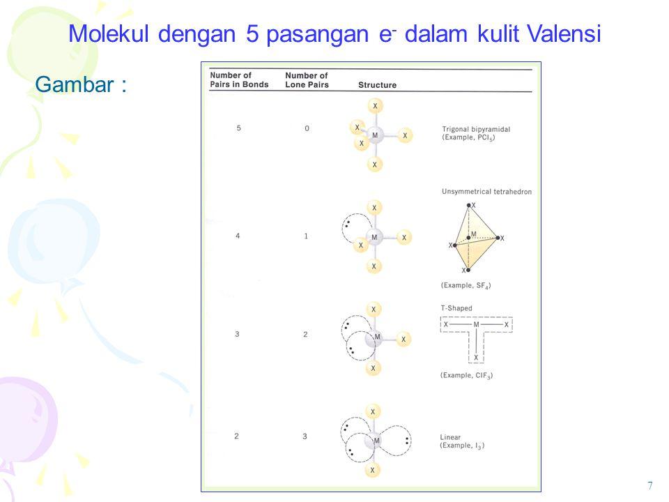 Molekul dengan 5 pasangan e- dalam kulit Valensi