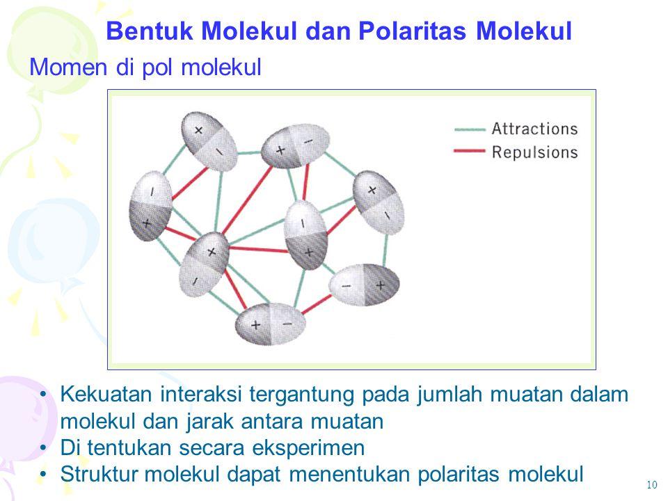 Bentuk Molekul dan Polaritas Molekul
