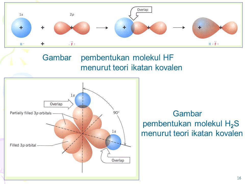 Gambar pembentukan molekul HF menurut teori ikatan kovalen