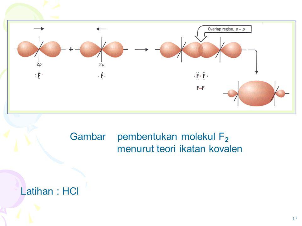 Gambar pembentukan molekul F2 menurut teori ikatan kovalen