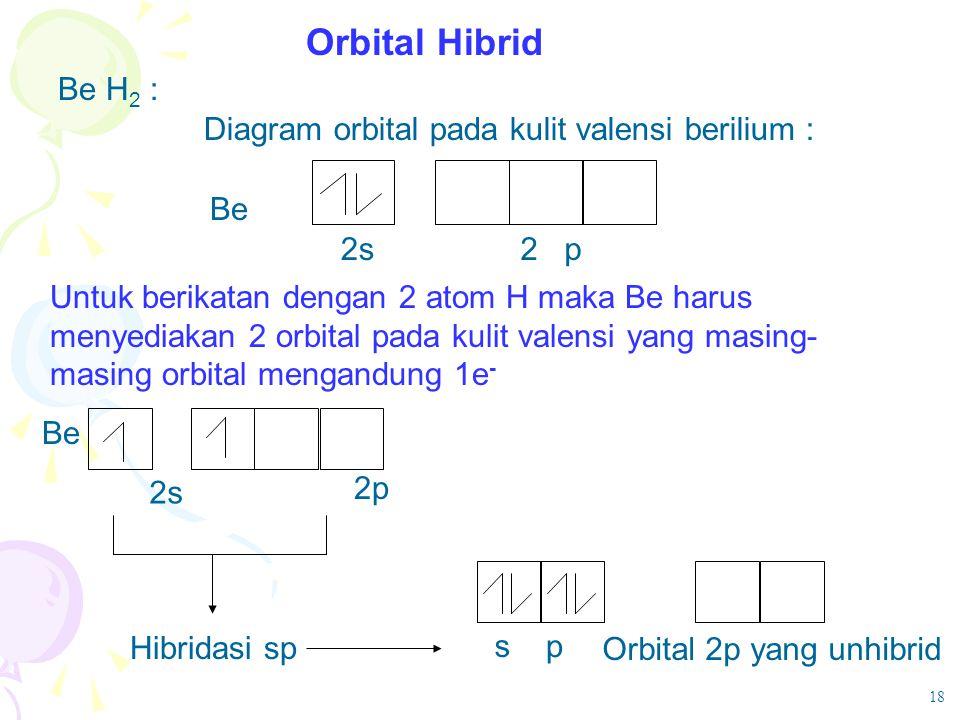 Orbital Hibrid Be H2 : Diagram orbital pada kulit valensi berilium :