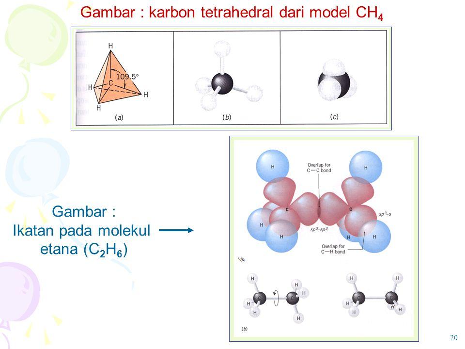 Gambar : karbon tetrahedral dari model CH4