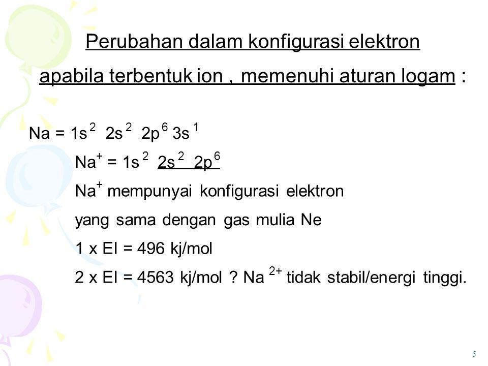 Perubahan dalam konfigurasi elektron apabila terbentuk ion , memenuhi