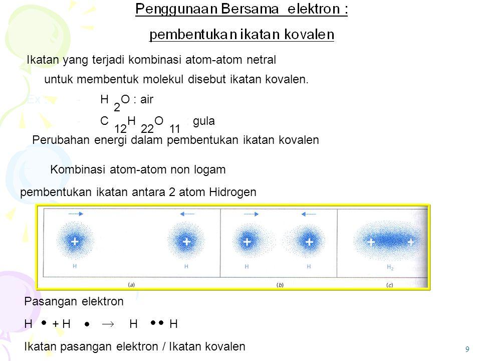Ikatan yang terjadi kombinasi atom-atom netral