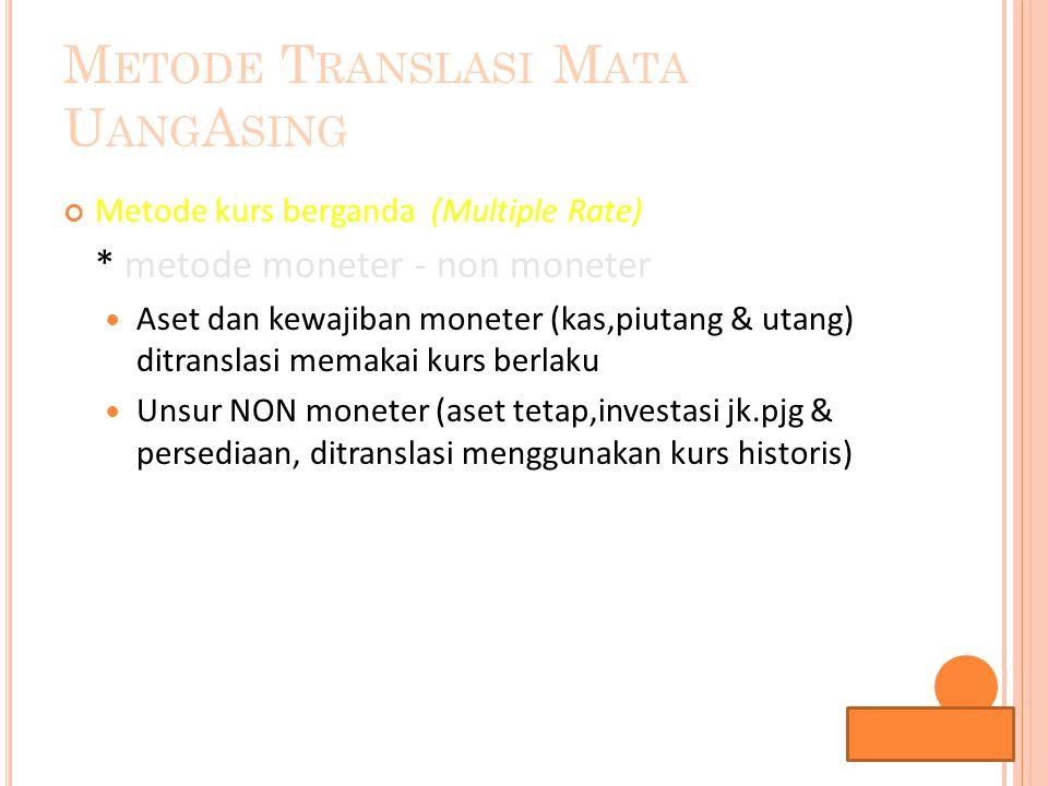 Metode Translasi Mata UangAsing