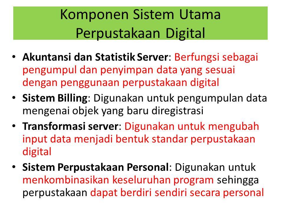 Komponen Sistem Utama Perpustakaan Digital