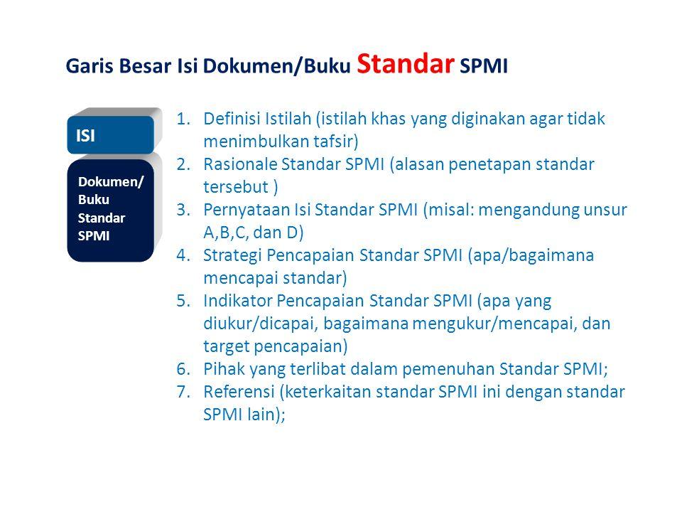 Garis Besar Isi Dokumen/Buku Standar SPMI