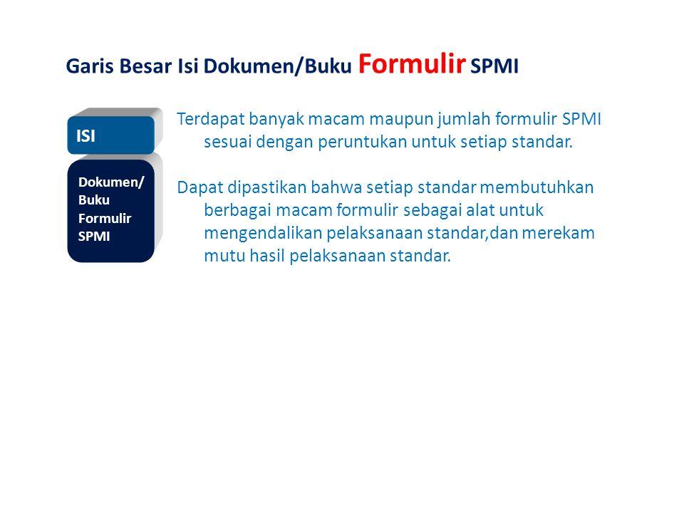 Garis Besar Isi Dokumen/Buku Formulir SPMI