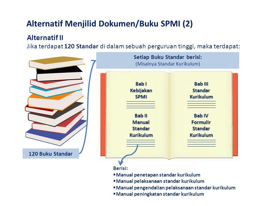 Alternatif Menjilid Dokumen/Buku SPMI (2)