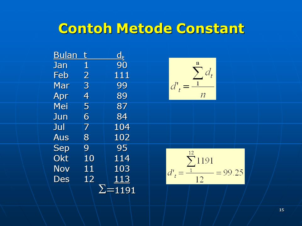 Contoh Metode Constant