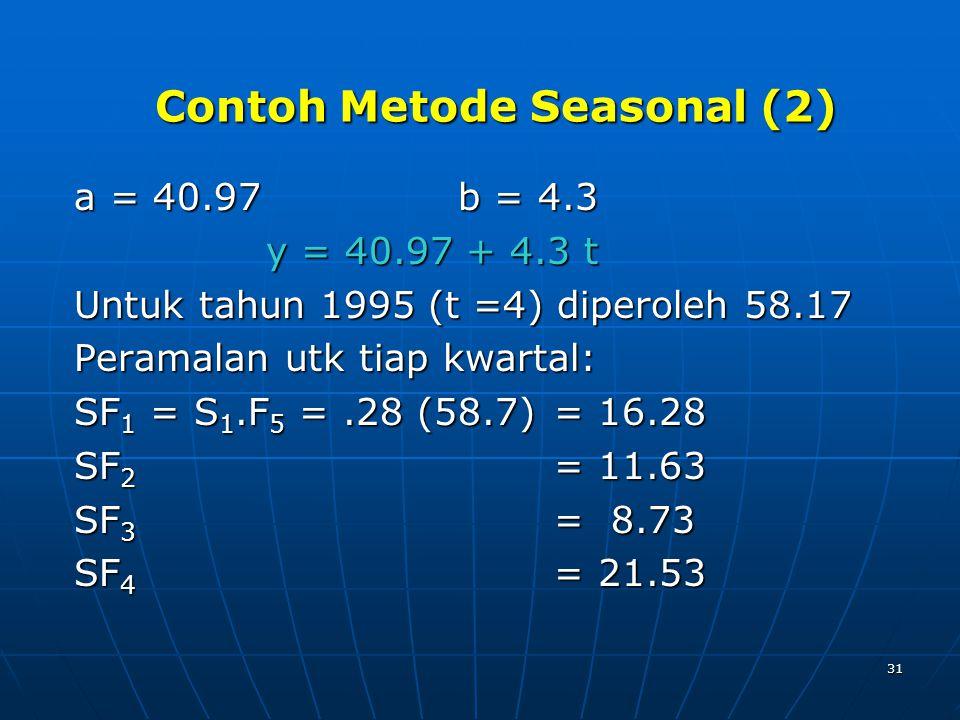 Contoh Metode Seasonal (2)