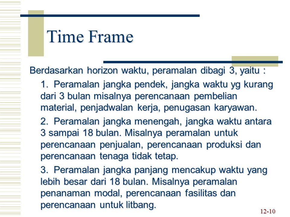 Time Frame Berdasarkan horizon waktu, peramalan dibagi 3, yaitu :