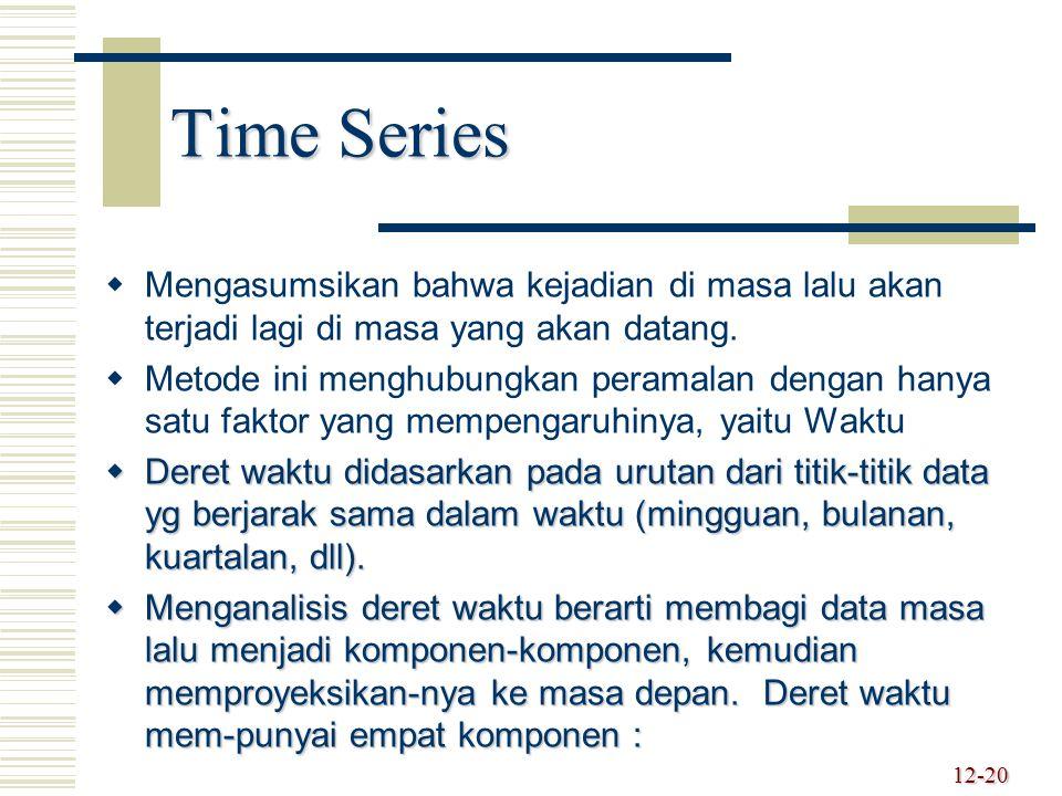 Time Series Mengasumsikan bahwa kejadian di masa lalu akan terjadi lagi di masa yang akan datang.