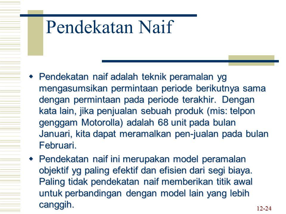 Pendekatan Naif