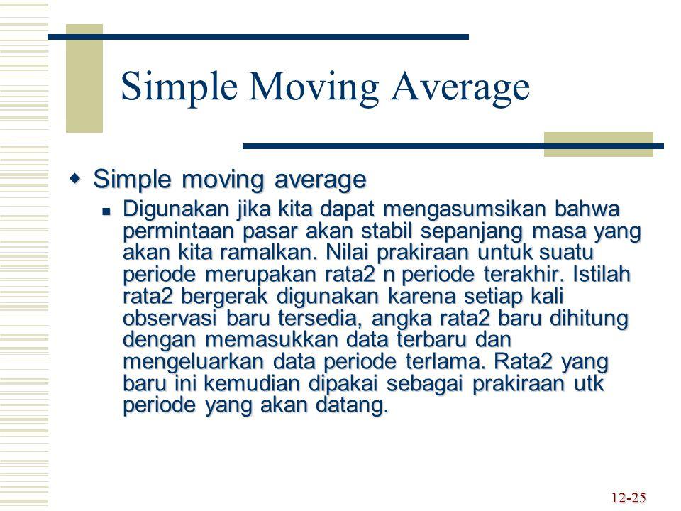 Simple Moving Average Simple moving average