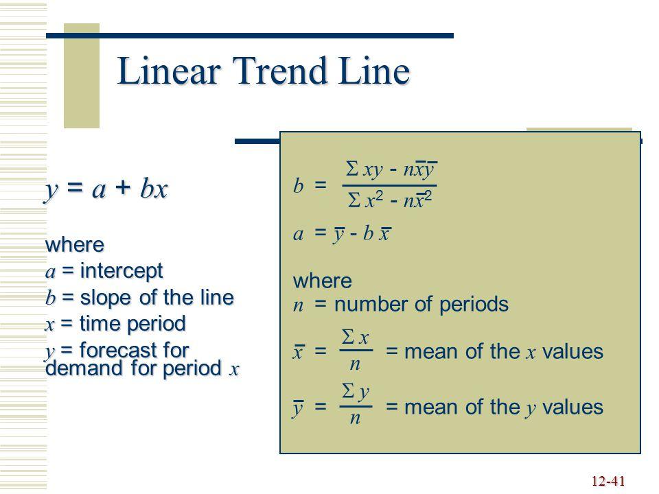 Linear Trend Line y = a + bx xy - nxy x2 - nx2 b = a = y - b x