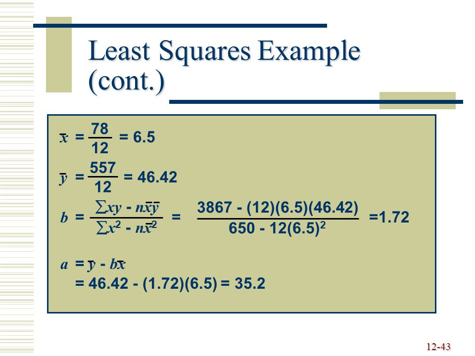Least Squares Example (cont.)