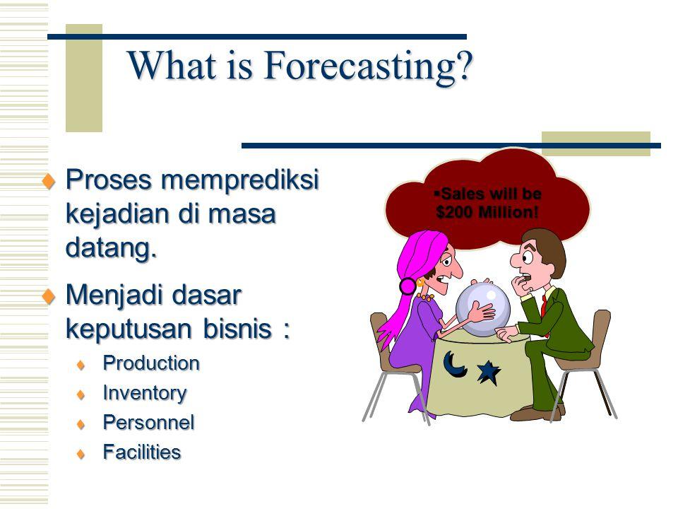 What is Forecasting Proses memprediksi kejadian di masa datang.