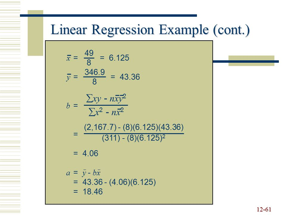 Linear Regression Example (cont.)