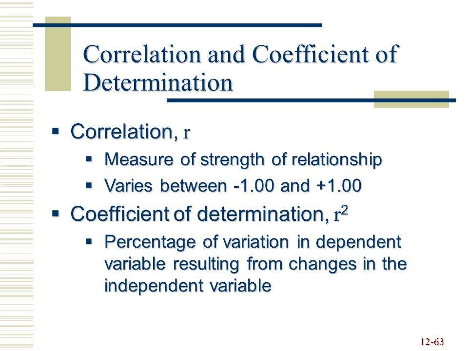 Correlation and Coefficient of Determination
