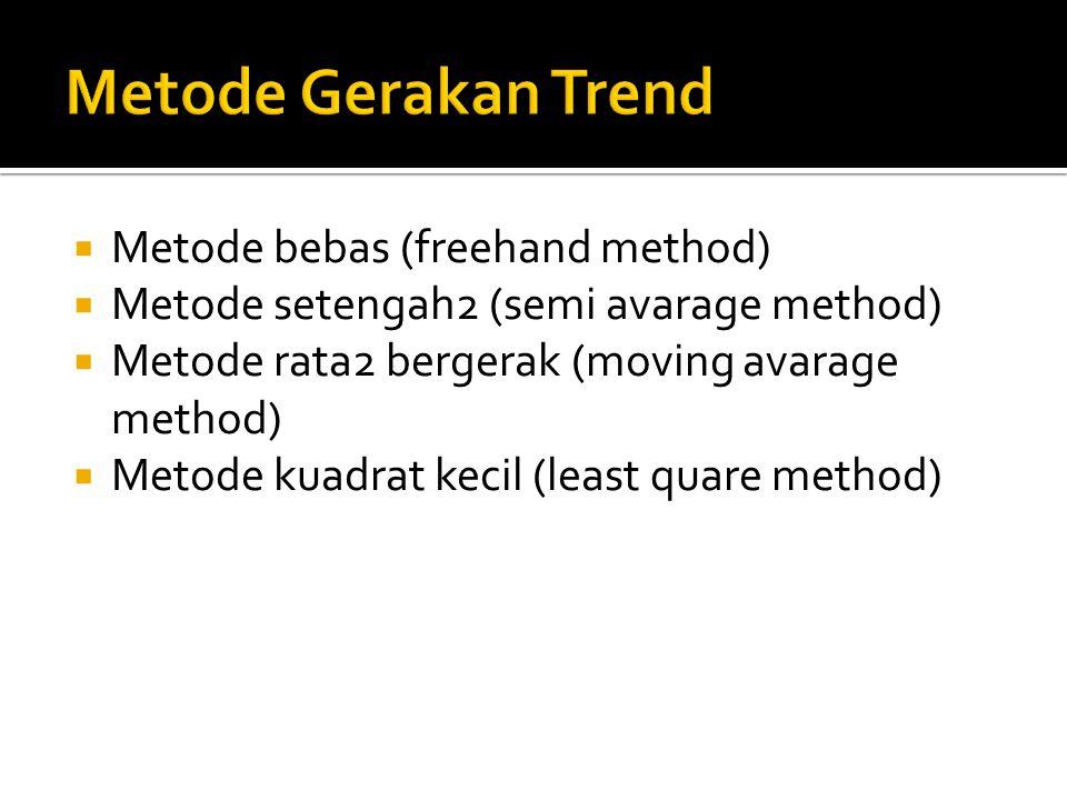 Metode Gerakan Trend Metode bebas (freehand method)