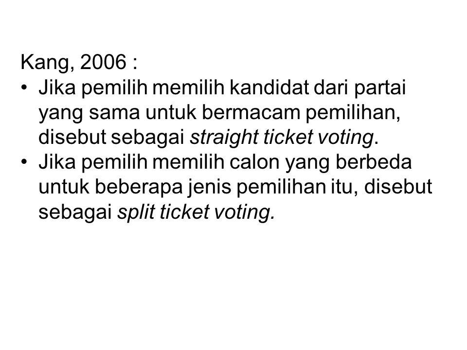 Kang, 2006 : Jika pemilih memilih kandidat dari partai yang sama untuk bermacam pemilihan, disebut sebagai straight ticket voting.