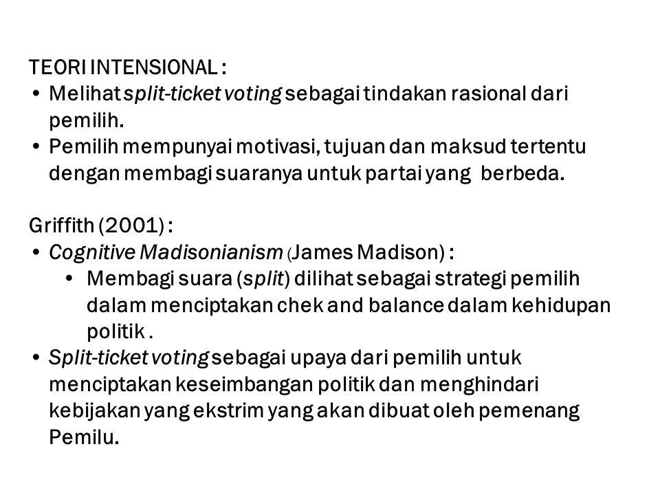 TEORI INTENSIONAL : Melihat split-ticket voting sebagai tindakan rasional dari pemilih.