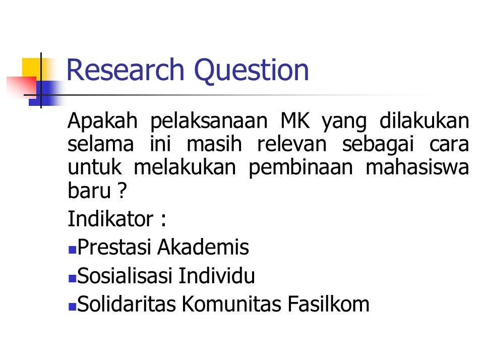 Research Question Apakah pelaksanaan MK yang dilakukan selama ini masih relevan sebagai cara untuk melakukan pembinaan mahasiswa baru