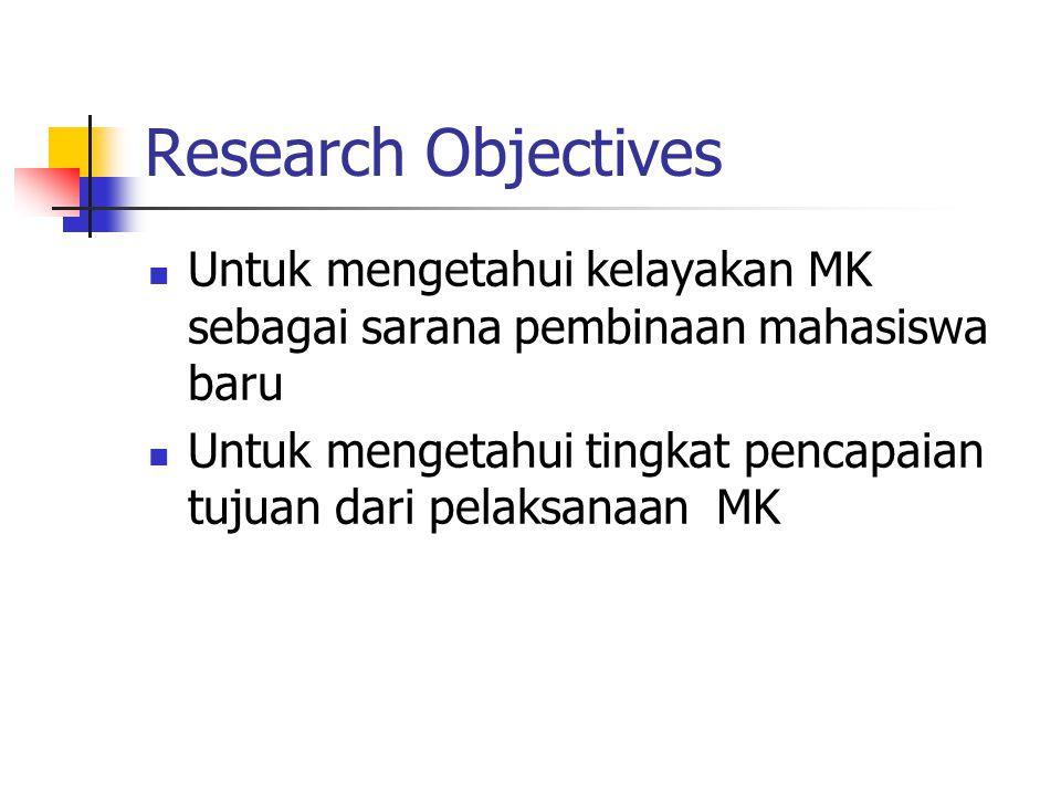 Research Objectives Untuk mengetahui kelayakan MK sebagai sarana pembinaan mahasiswa baru.