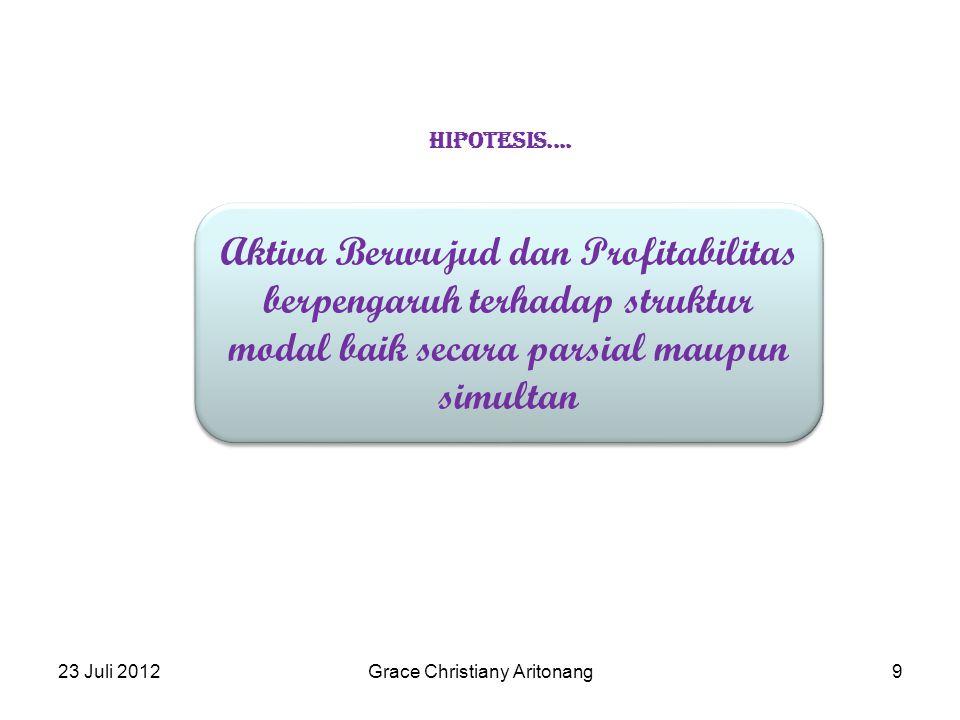 Grace Christiany Aritonang