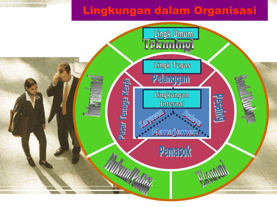 Lingkungan dalam Organisasi