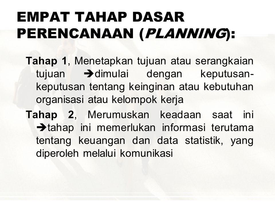 EMPAT TAHAP DASAR PERENCANAAN (PLANNING):
