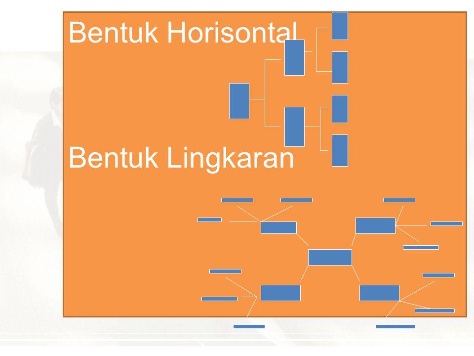 Bentuk Horisontal Bentuk Lingkaran