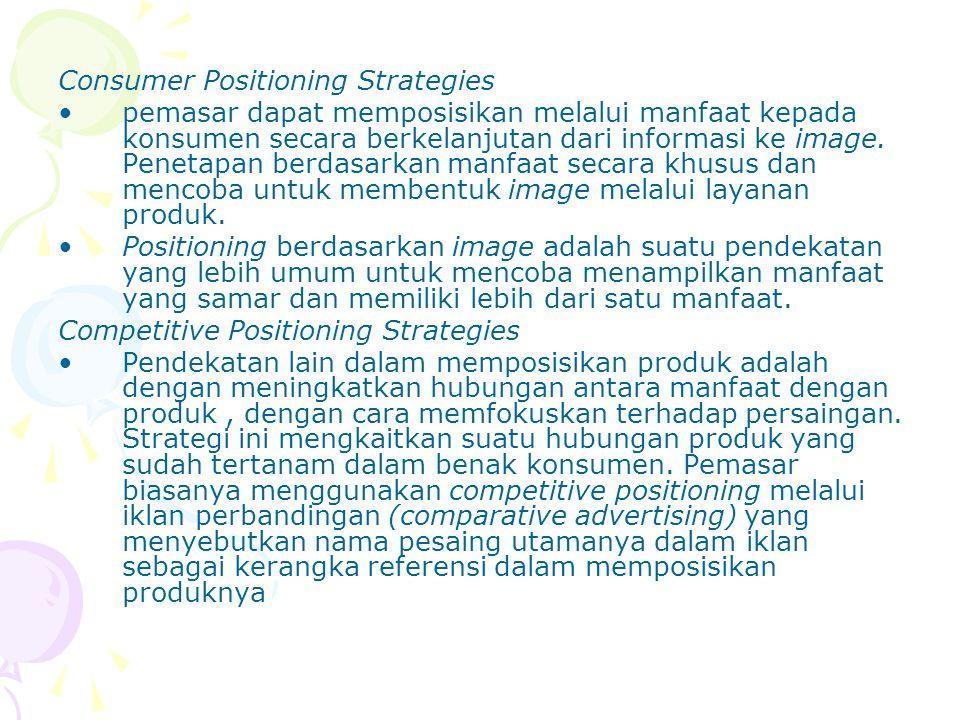 Consumer Positioning Strategies