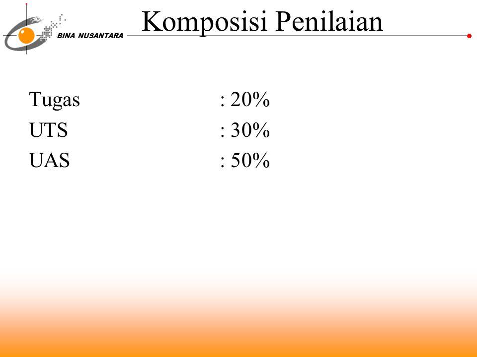 Komposisi Penilaian Tugas : 20% UTS : 30% UAS : 50%
